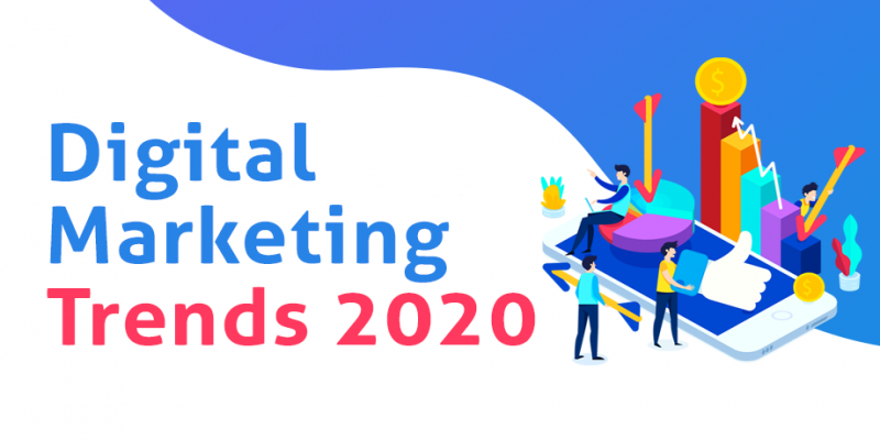 Xu hướng Digital Marketing 2020 - P2: Thống kê về Content Marketing, Video Marketing